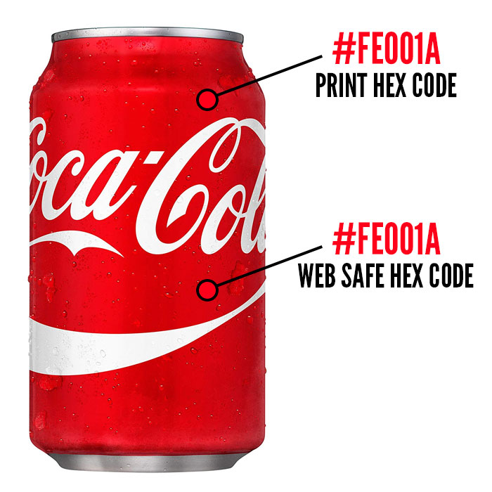 Coca-Cola's Colors Web Safe and Print Hex Codes