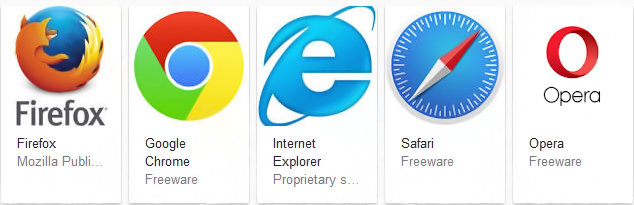 Browsing Browsers: What Should You Use To Surf the Web